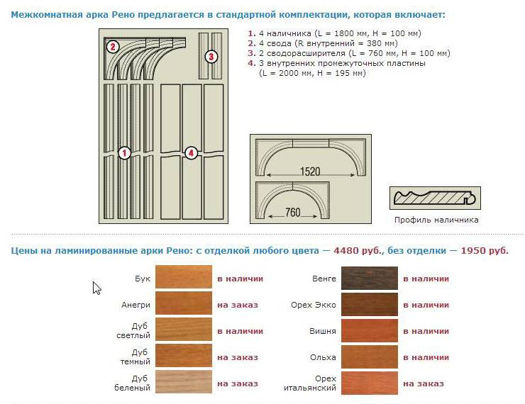Межкомнатные арки схема сборки